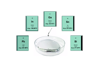 Elemental composition of liquid metal